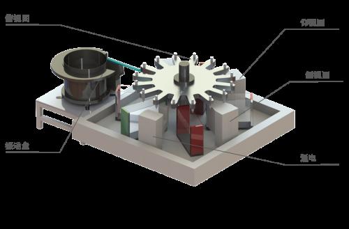 江苏电子类旋转式筛选机