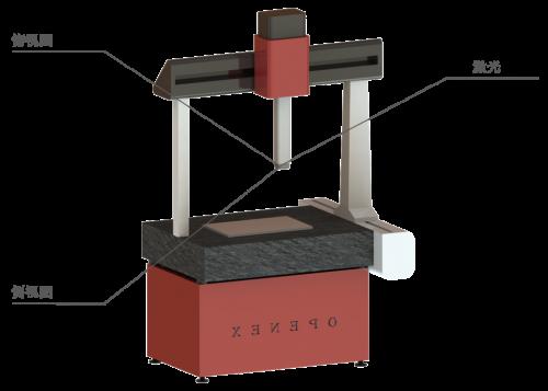 广东复合式3D激光影像设备