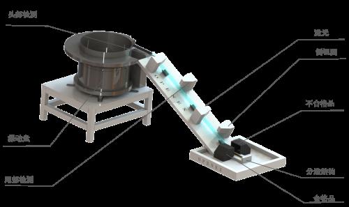 激光式光学筛选机