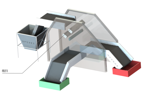 广东种类分选光学筛选机