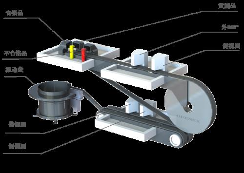 磁带式光学筛选机