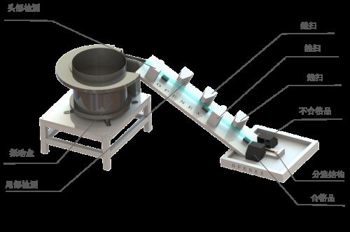 轴销类光学筛选机